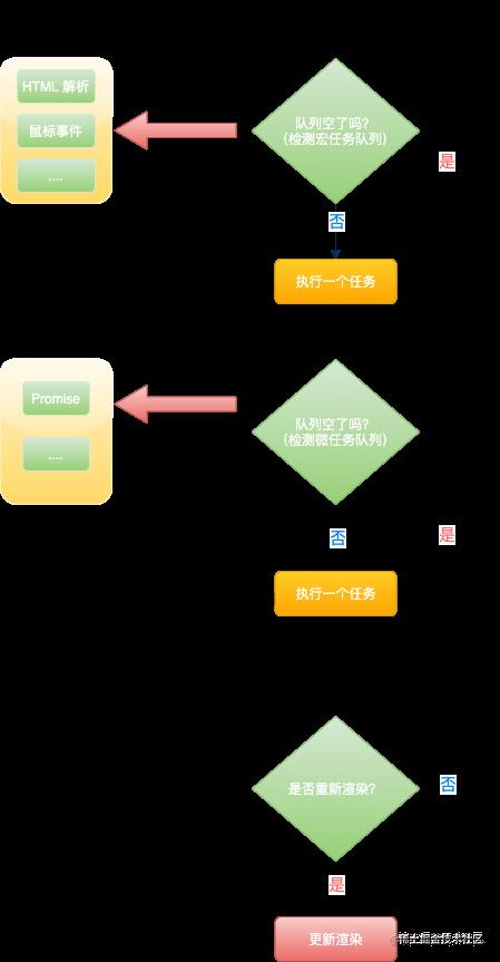 事件循环3.png