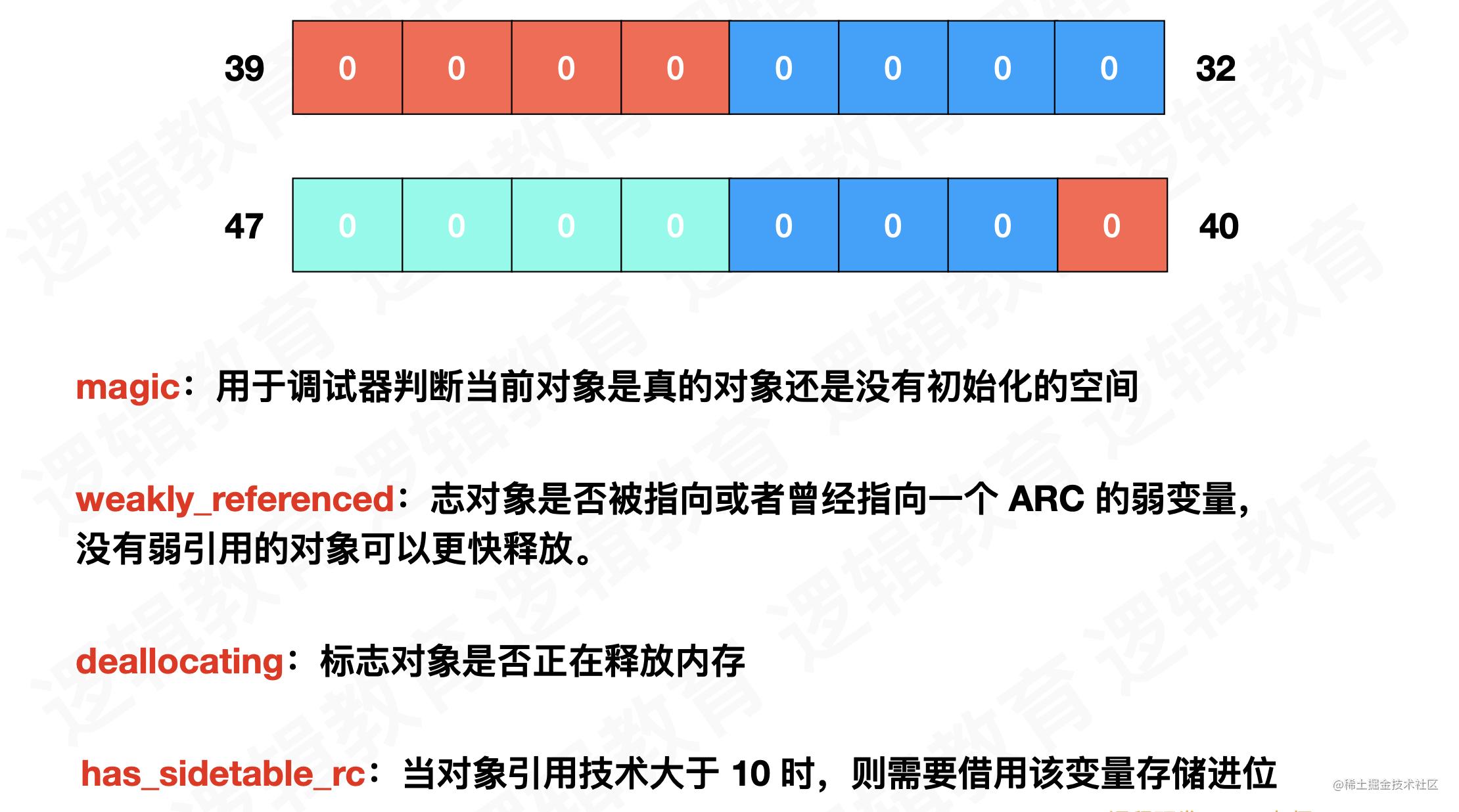 Screenshot 2021-06-21 at 12.04.30 AM.png