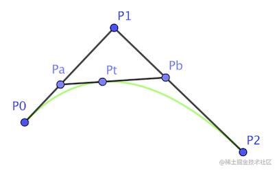 二阶绘图.png