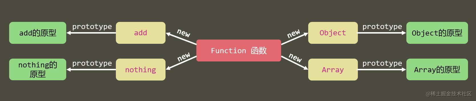 函数原型.jfif