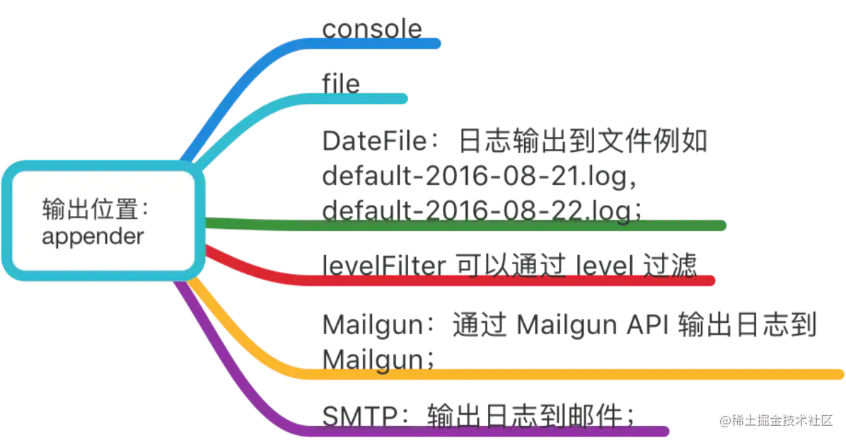 QQ截图20210420151221.png