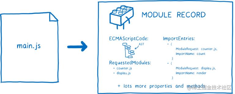 25_file_to_module_record