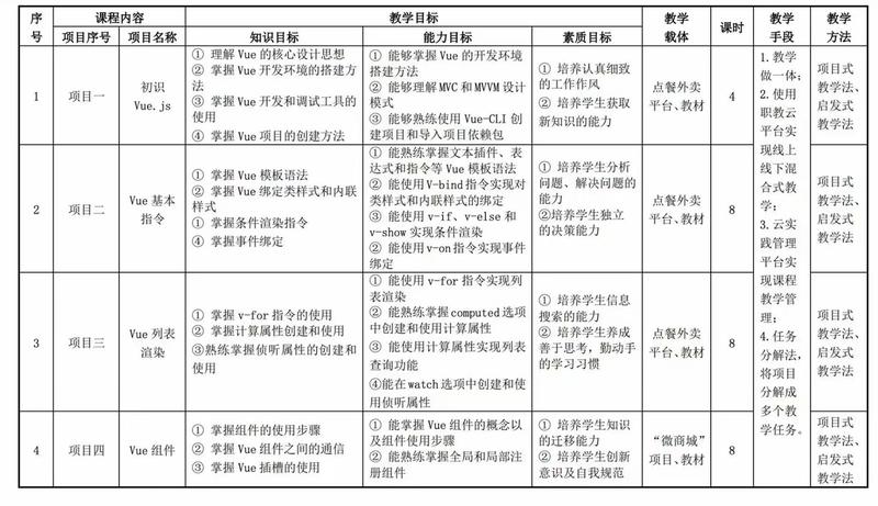 恋猫de小郭于2021-08-06 17:13发布的图片