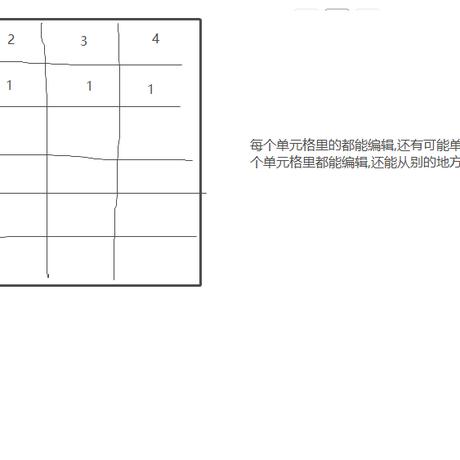 写BUG的CV大师于2021-07-23 15:48发布的图片