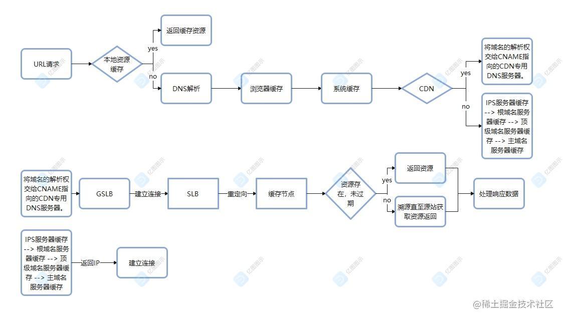 CDN2.jpg