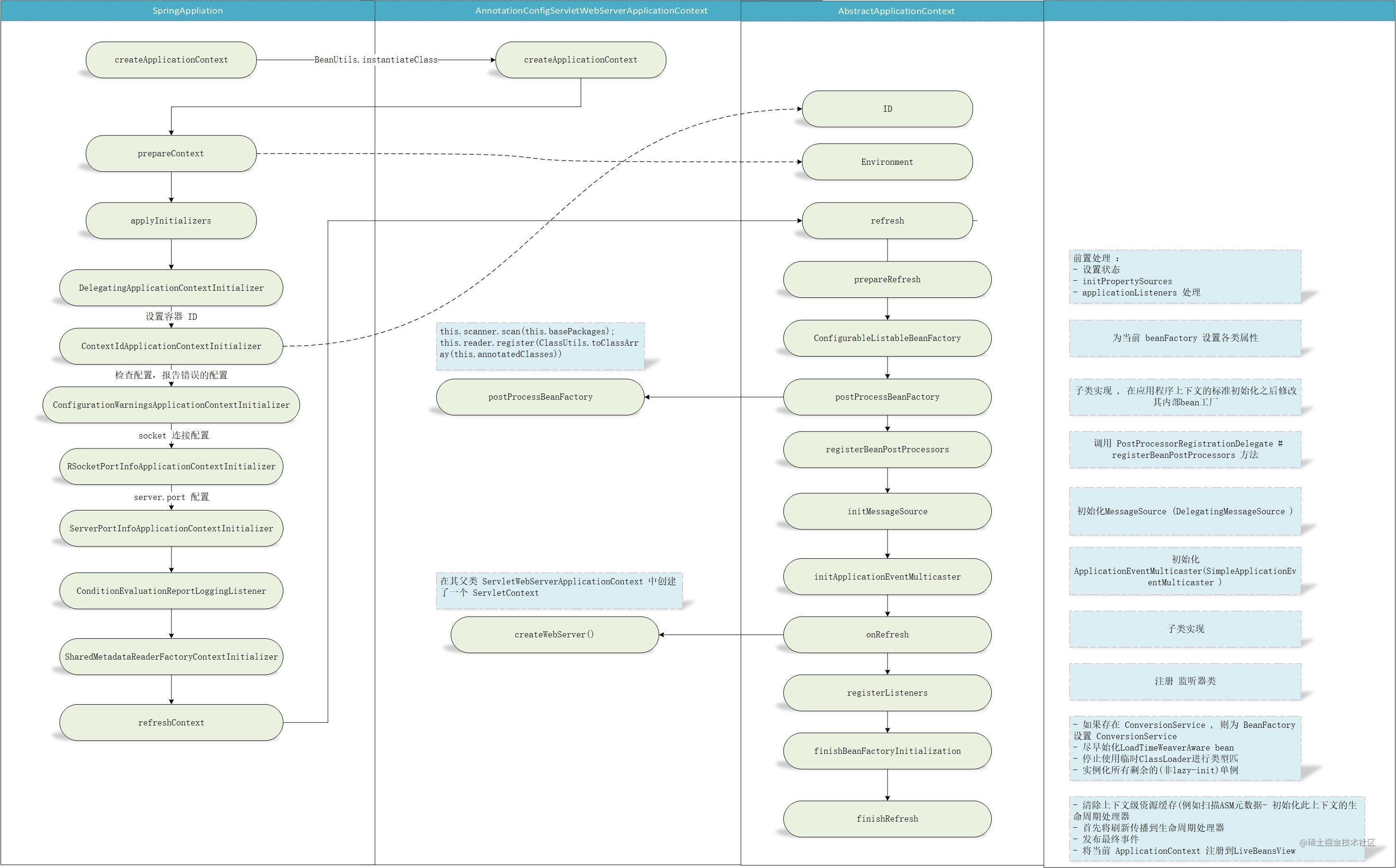 SpringApplicationContextSystem.jpg