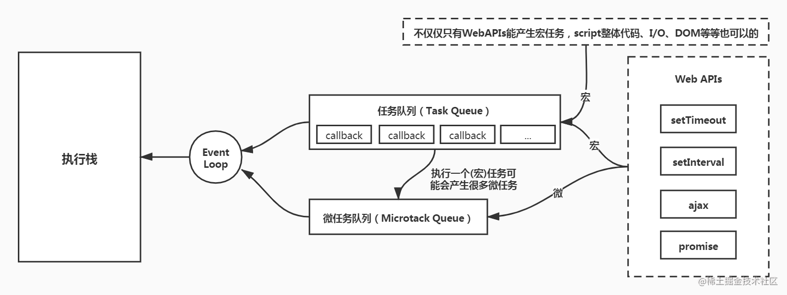 JS事件循环.jpg