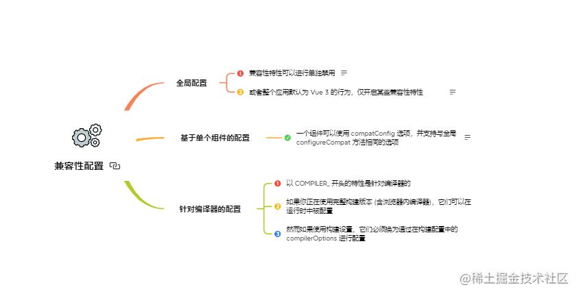 2.3兼容性配置.png