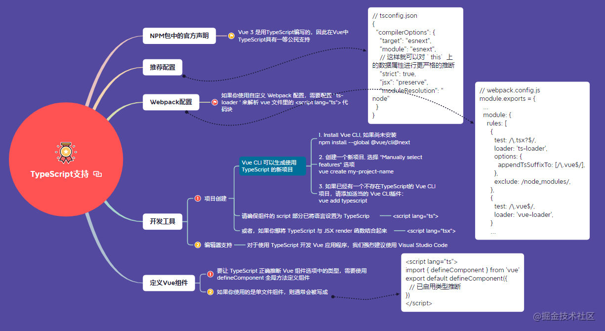 3.1TS支持1.png