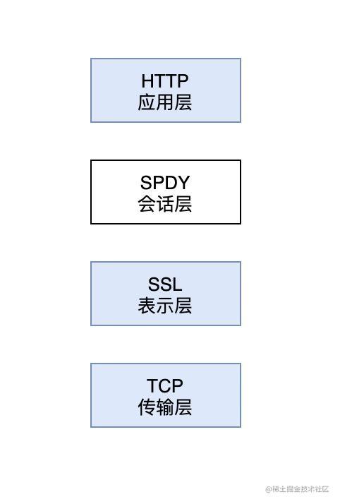 SPDY.jpg