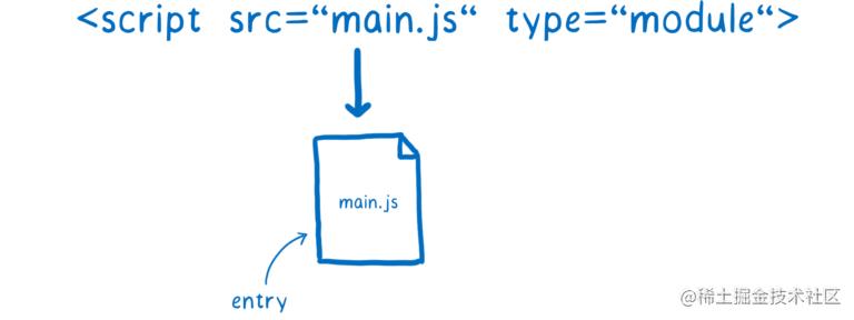 08_script_entry