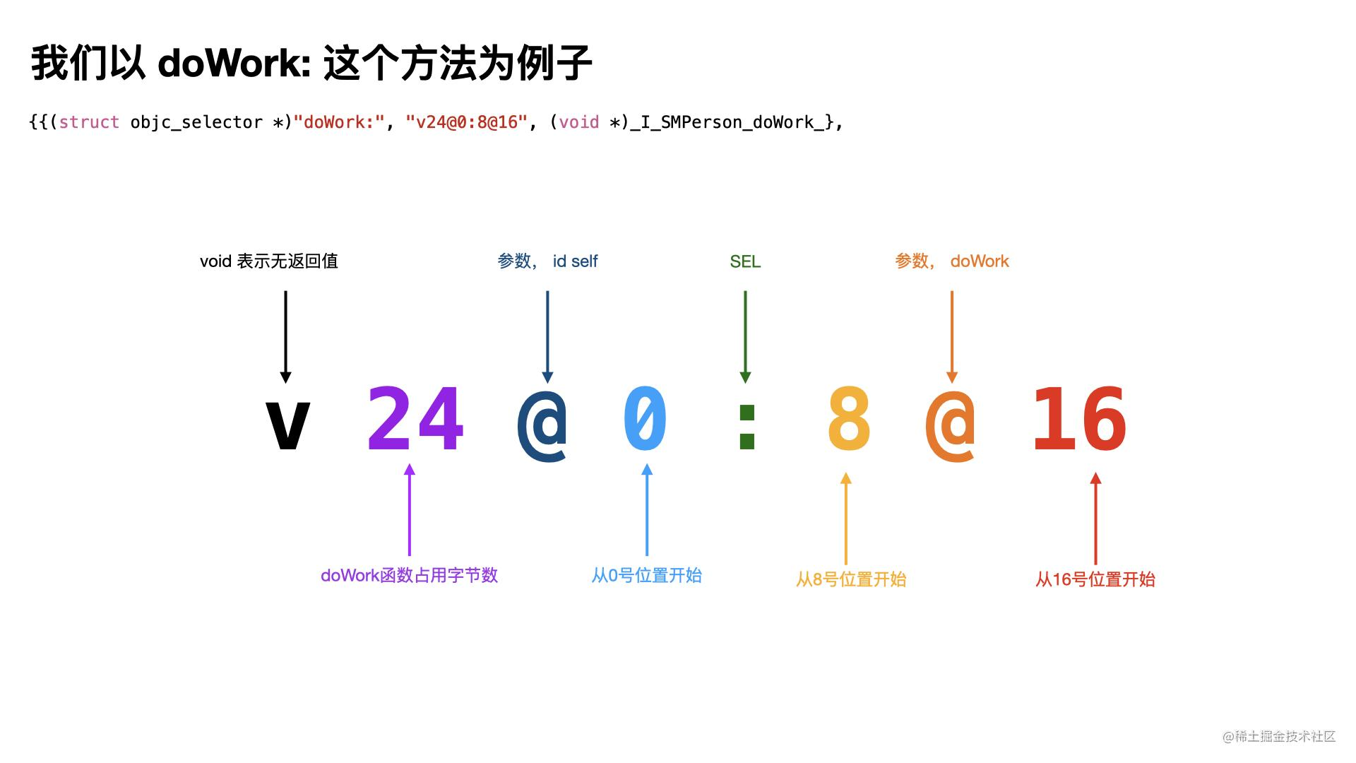 Type Encodings.001.jpeg