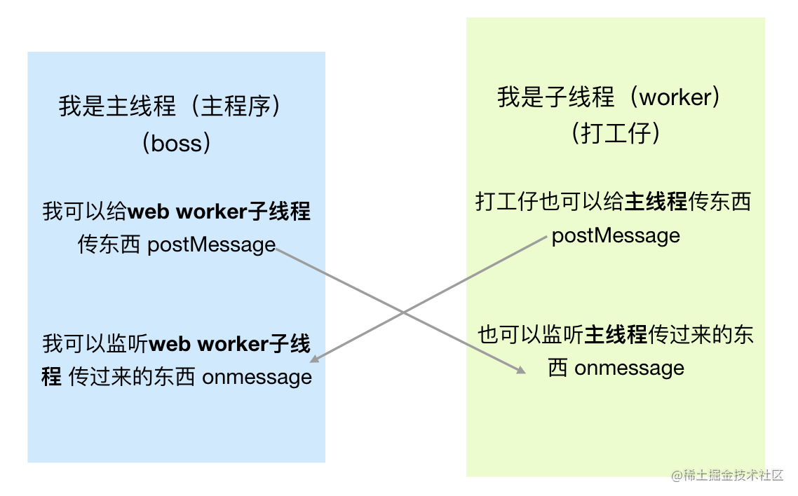 web worker.png