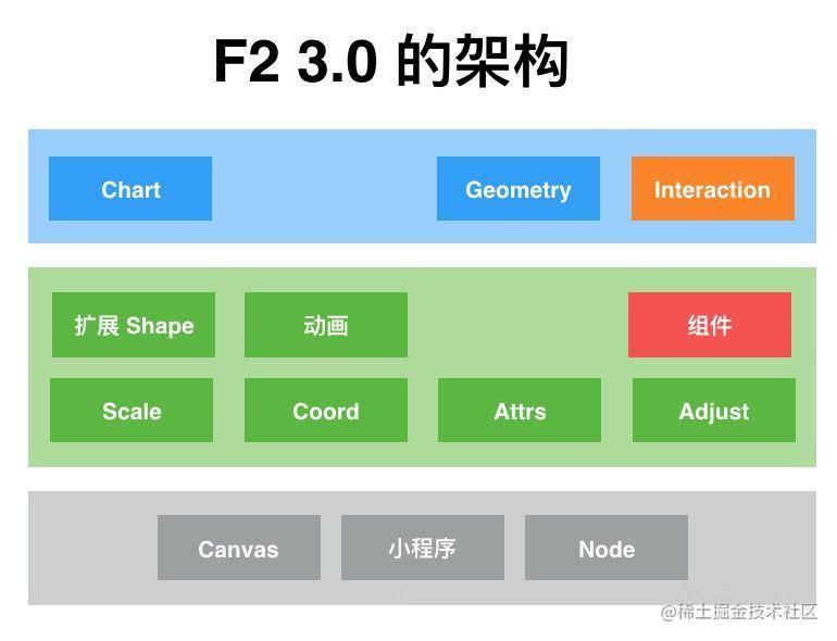f2-37-framework