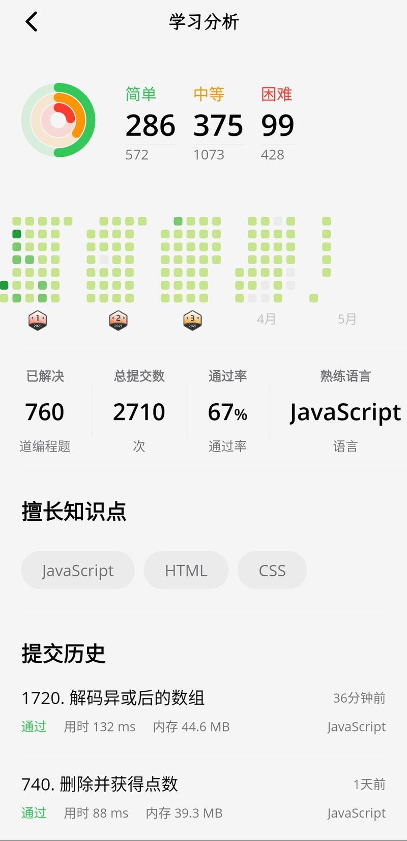 chiyu1996于2021-05-06 15:16发布的图片