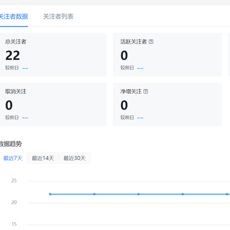 ClyingDeng于2021-05-15 19:55发布的图片