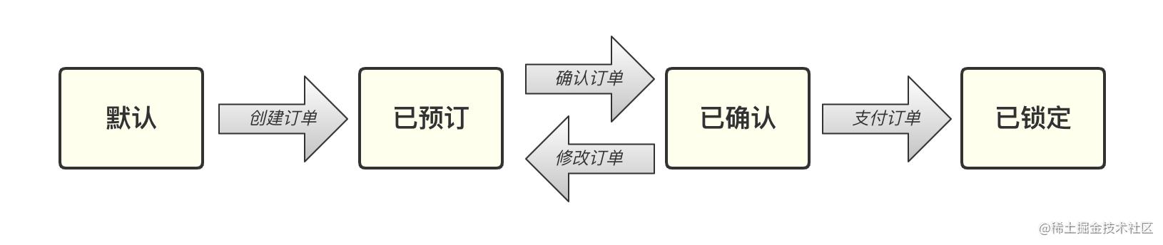 order_flow.png