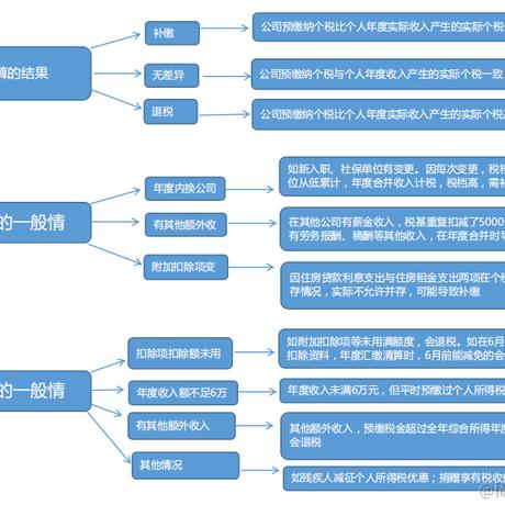 面向白piao开发于2021-03-02 11:34发布的图片