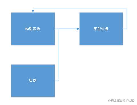 原型鏈.png